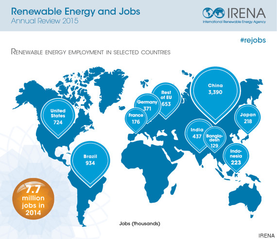 o-RENEWABLE-ENERGY-GRAPHIC-570